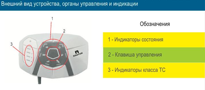устройство бортовое бу цси 1201 руководство пользователя - фото 3